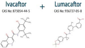 Ivacaftor-and-Lumacaftor-CF-Mutation
