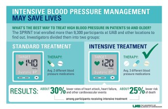blood_pressure_infograph