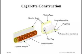 ventilation-sigarrettes1