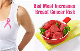 red-meat-breast-cancer