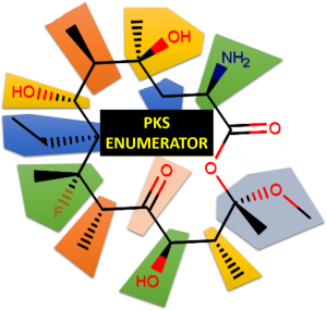 PKS-enumerator