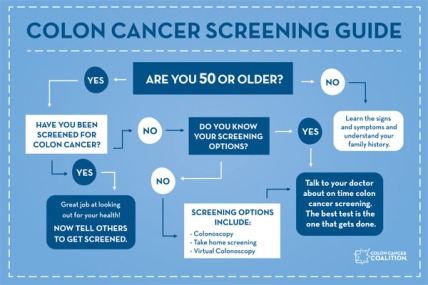 colorectal-cancer-screening