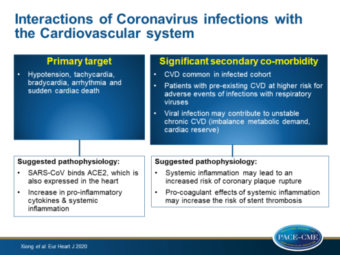 Coronavirus-infections-and-the-cardiovascular-system