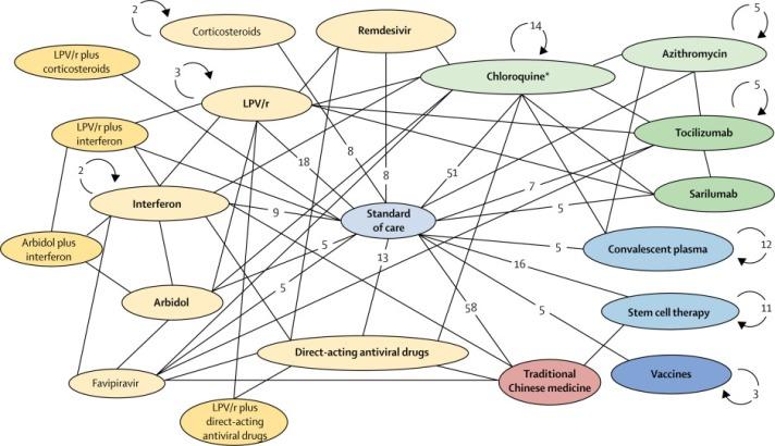 rete-studi-clinici-COVID-19